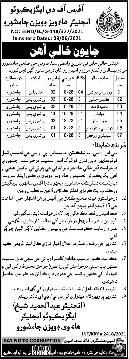 Highways Division Jamshoro Non Technical Jobs 2021