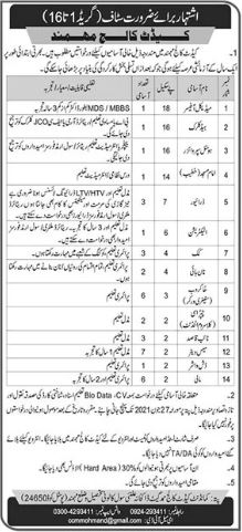 Pak Army Cadet College Mohmand KPK Jobs 2021