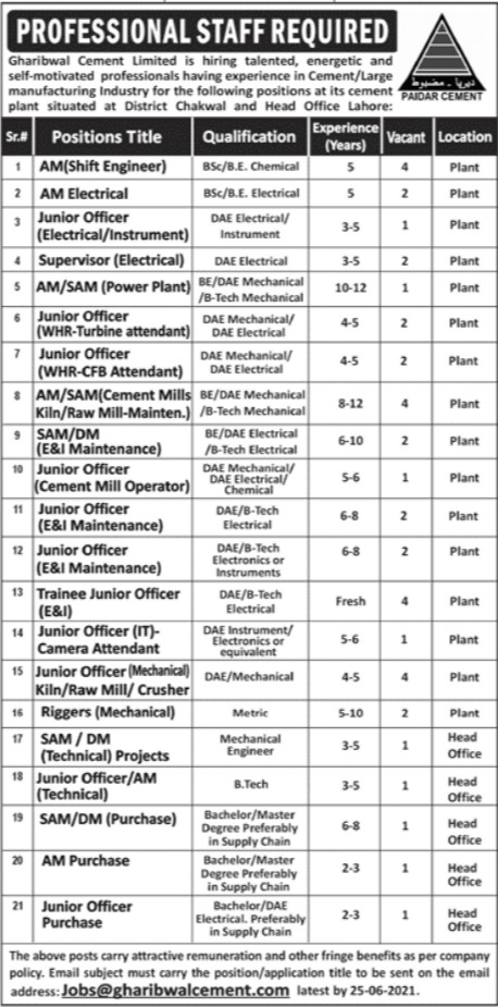 Gharibwal Cement Limited Jobs 2021 in Chakwal & Lahore