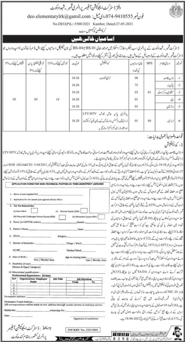 District Education Officer Qambar Shahdad Kot Jobs 2021