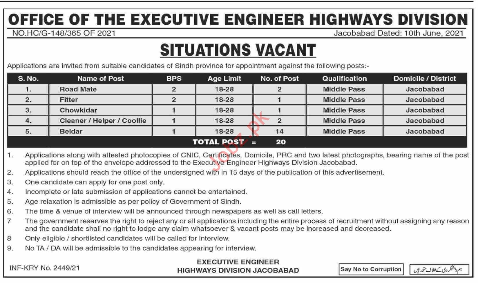 Highways Division Jacobabad Jobs 2021 for Road Mate