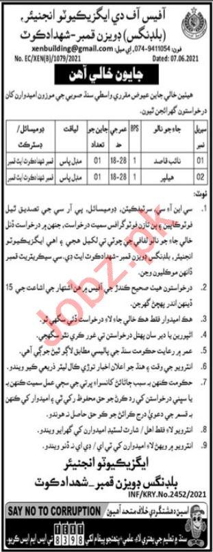 Buildings Division Shahdadkot Jobs 2021 for Helper