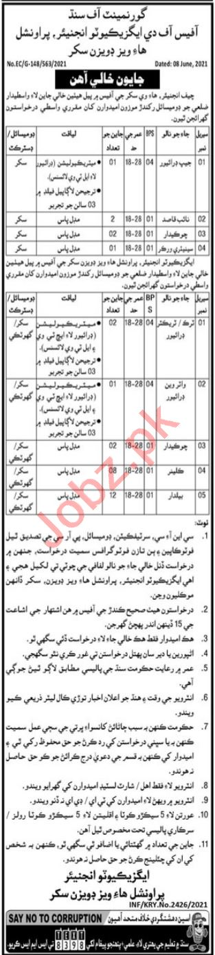 Provincial Highways Division Sukkur Jobs 2021 for Chowkidar