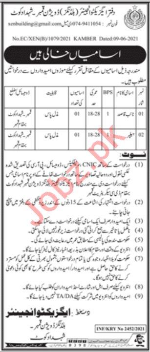 Provincial Buildings Division Kamber Shahdadkot Jobs 2021
