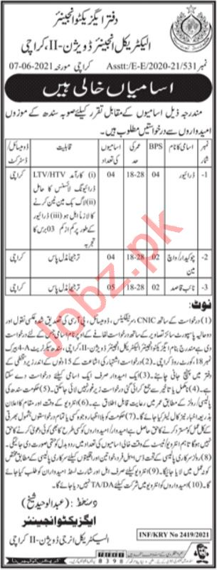 Electrical Energy Division II Karachi Jobs 2021 for Watchman