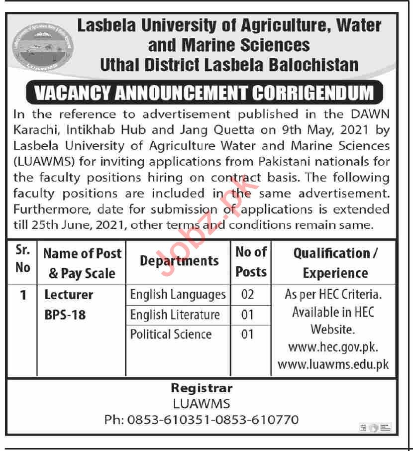 Lasbela University LUAWMS Uthal Jobs 2021 for Lecturers
