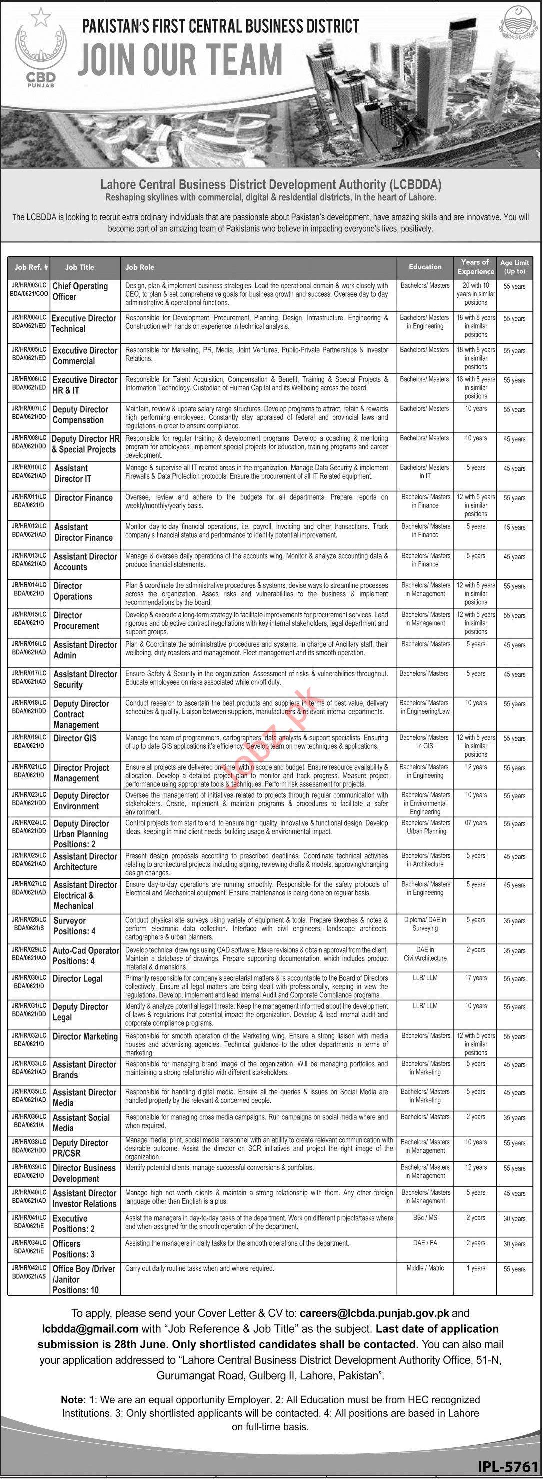 Lahore Central Business District Development CBD Punjab Jobs