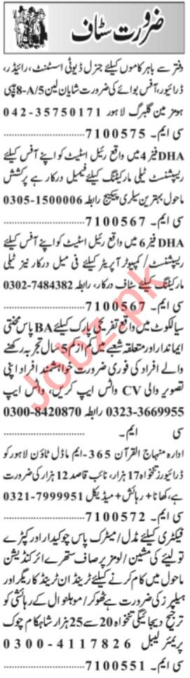 HR Officer & Assistant Manager Jobs 2021 in Lahore