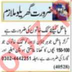 House Staff Jobs Career Opportunity in Lahore 2021