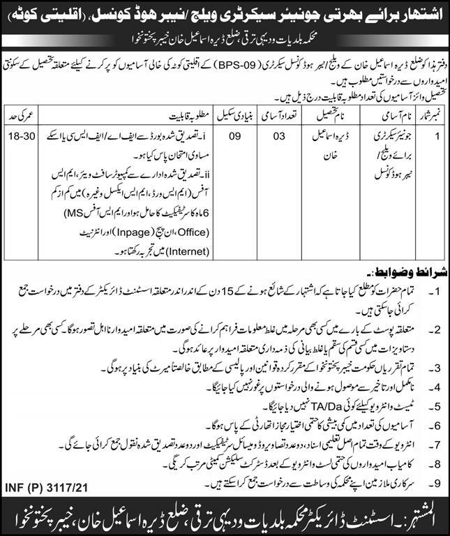 Local Government & Rural Development Department DI Khan Jobs