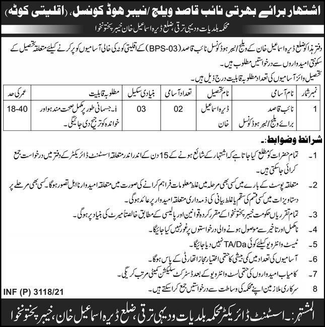 Local Govt & Rural Development Department DI Khan Jobs 2021