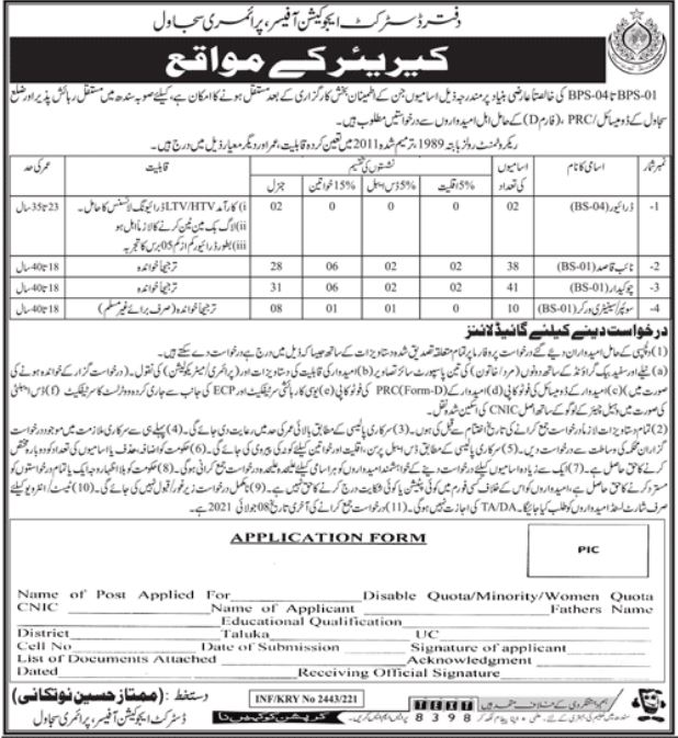 District Education Office Sujawal Jobs 2021