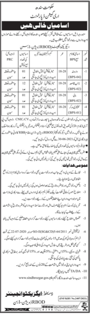 Government of Sindh Irrigation Department Jobs 2021