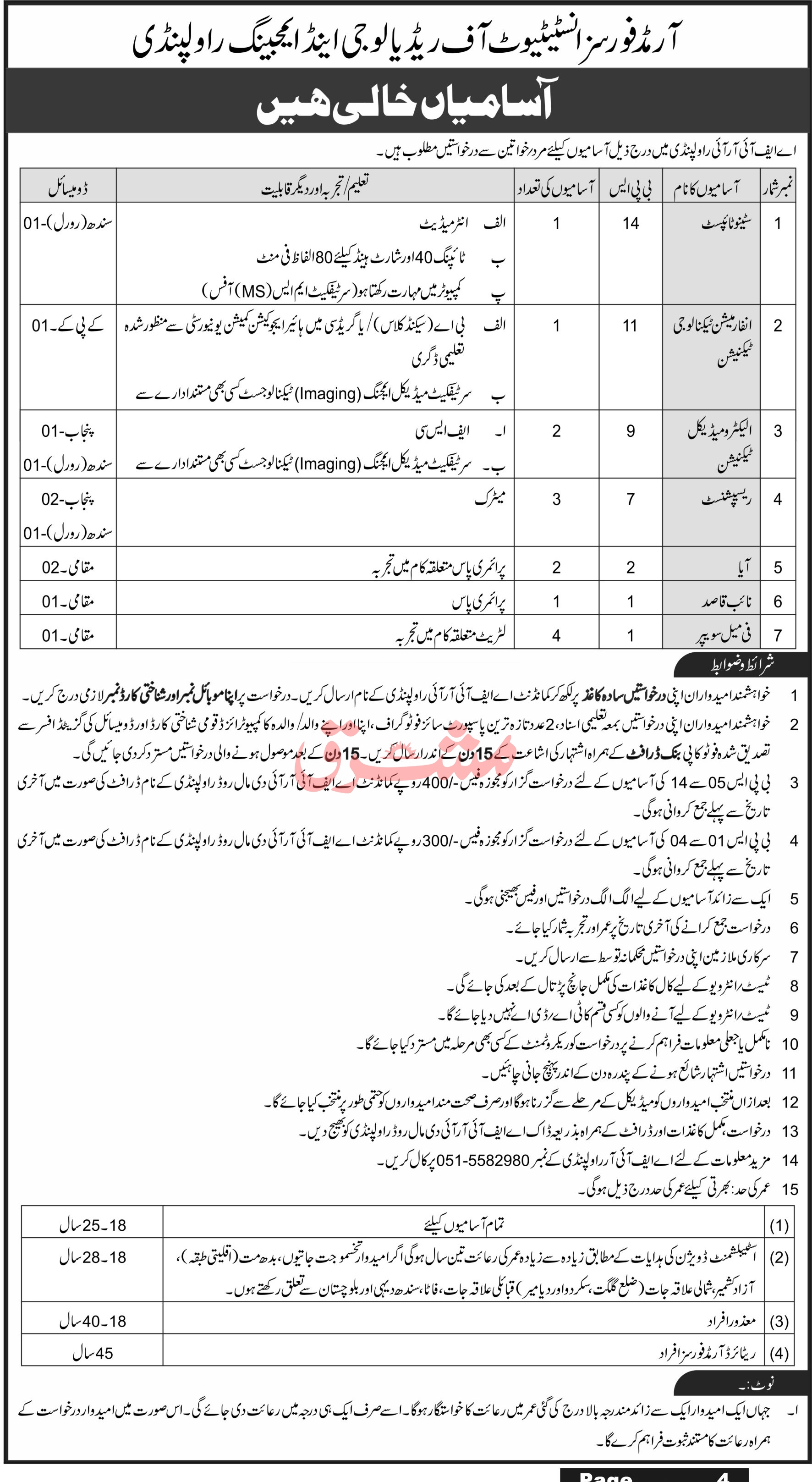 Armed Forces Institute of Radiology & Imaging RWP Jobs 2021