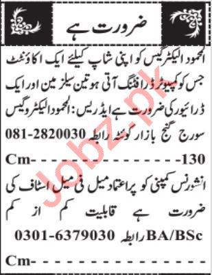 Accountant & HR Officer Jobs 2021 in Quetta