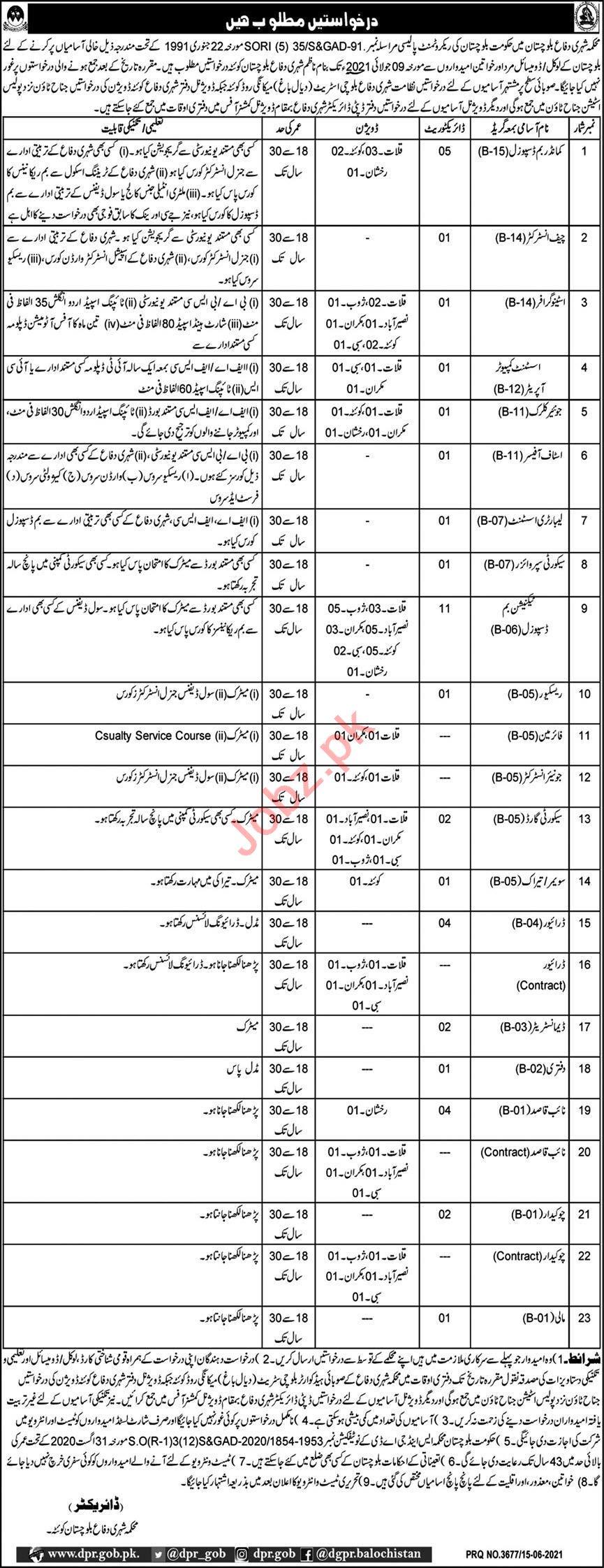 Civil Defence Balochistan Jobs 2021 Technician Bomb Disposal