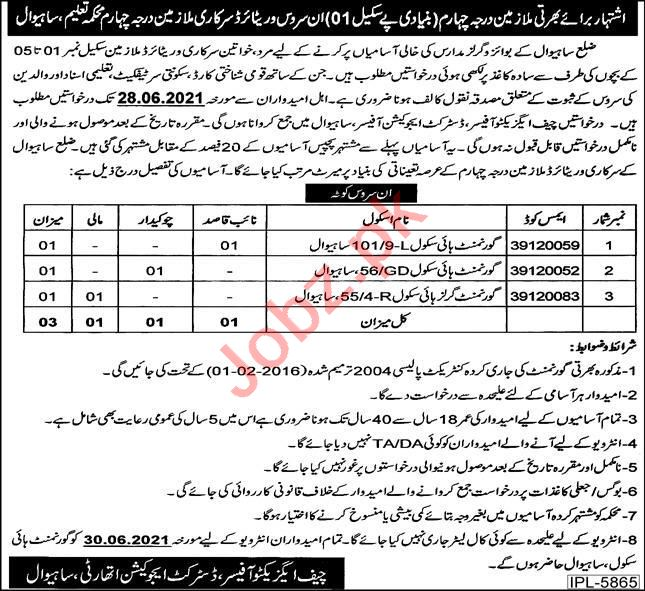 Primary & Secondary Healthcare Department Sahiwal Jobs 2021