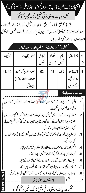 Local Government & Rural Development Jobs 2021 Naib Qasid