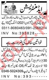 Hotel & Restaurant Staff Jobs 2021 in Peshawar