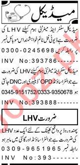 Medical Officer & Gynecologist Jobs 2021 in Peshawar