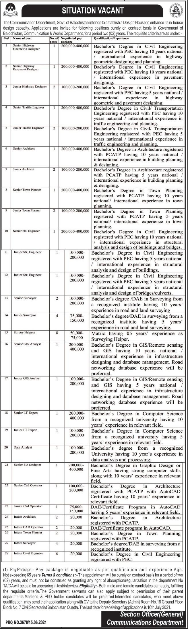 Communication & Works Department Quetta Jobs 2021