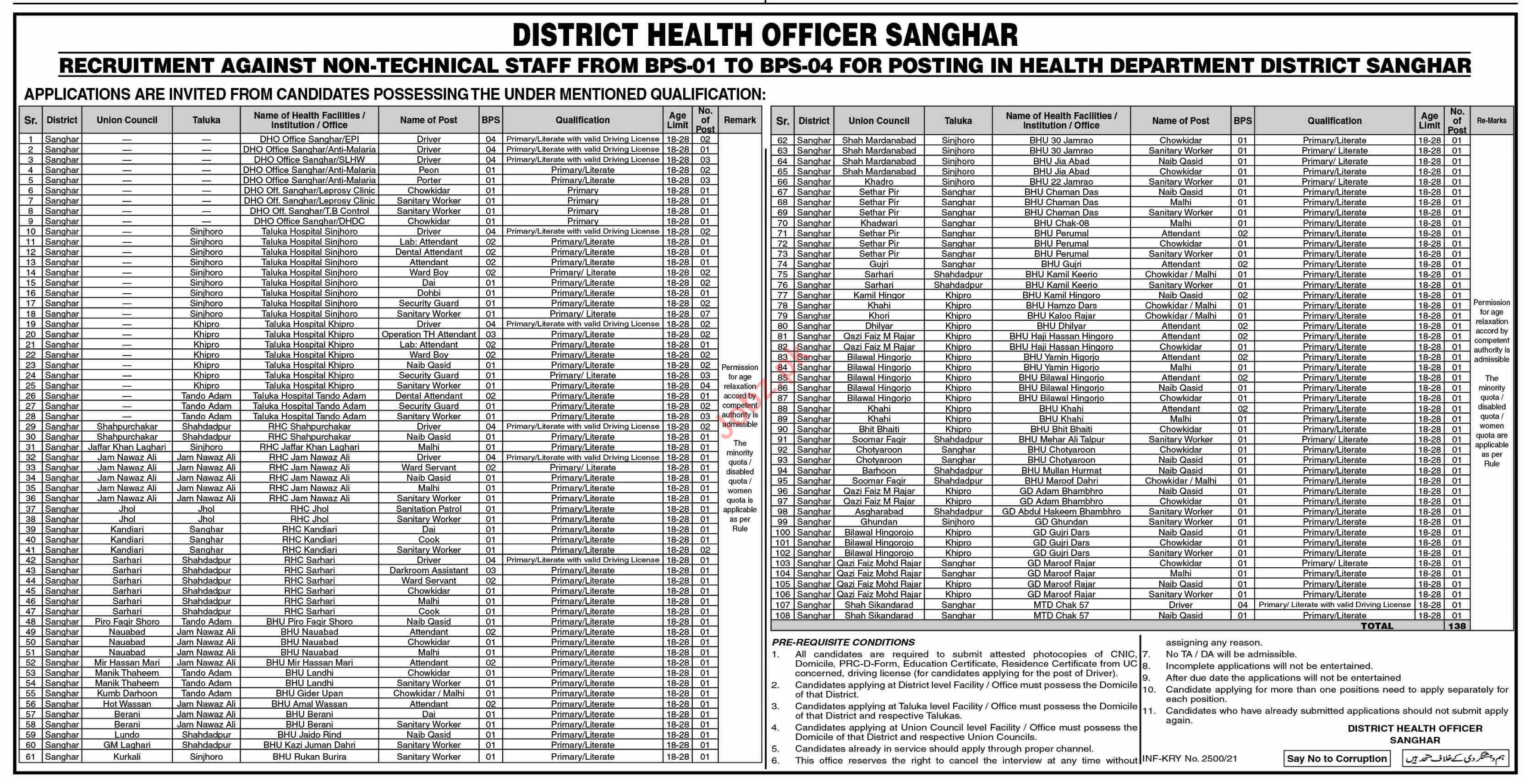 Health Department Sanghar Jobs 2021 for Driver & Porter