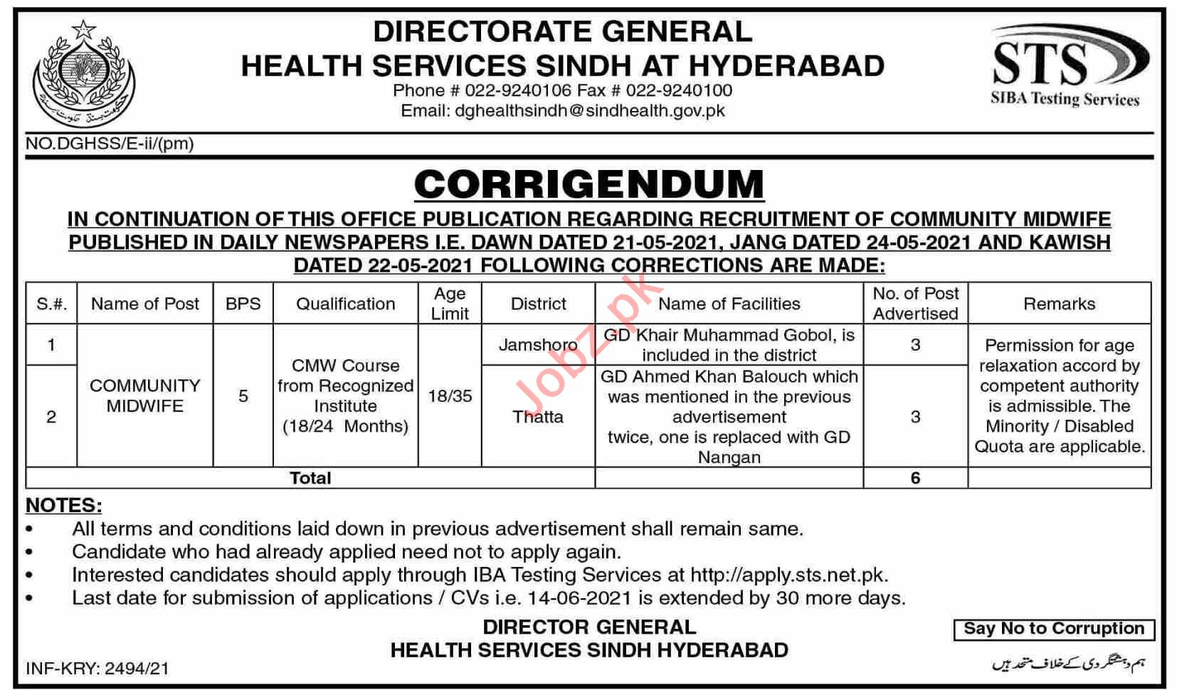 Health Services Sindh Hyderabad Jobs 2021 Community Midwife