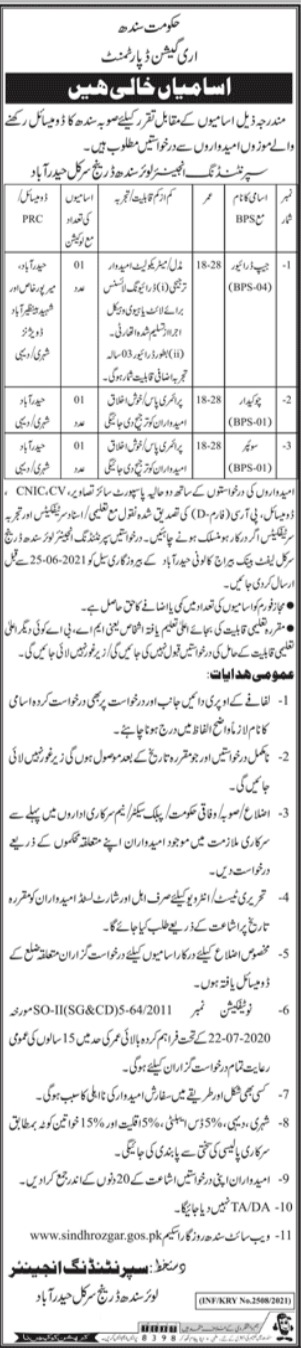 Government of Sindh Irrigation Department Hyderabad Job 2021