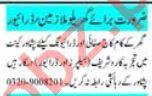 House Staff Jobs 2021 in Peshawar