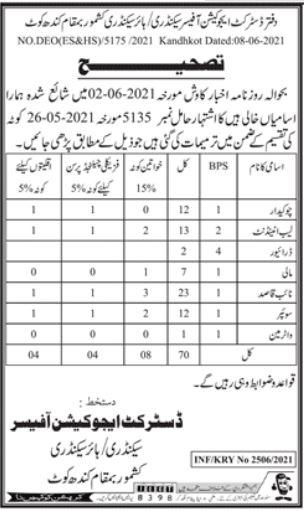 District Education Office Kandhkot Jobs 2021