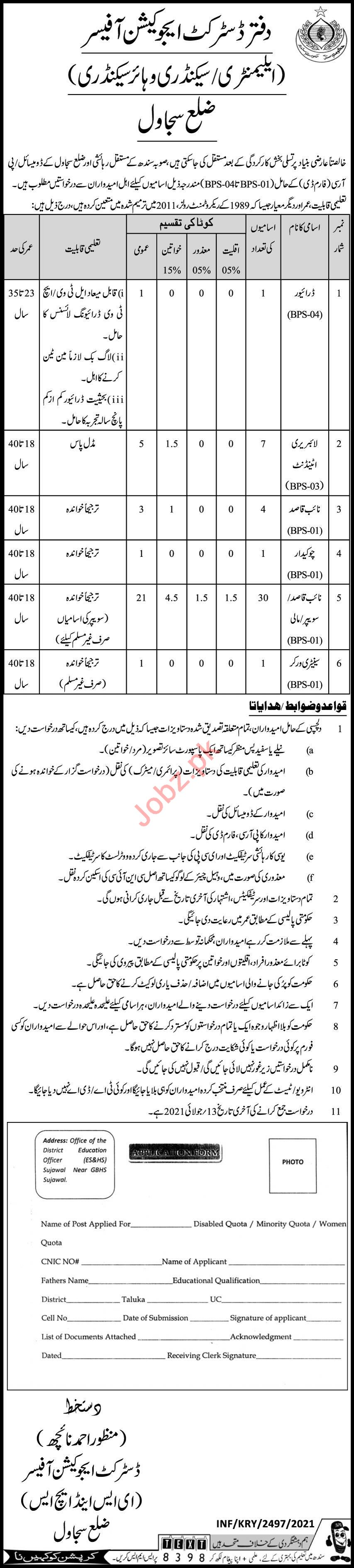 Elementary Secondary & Higher Secondary Sujawal Jobs 2021