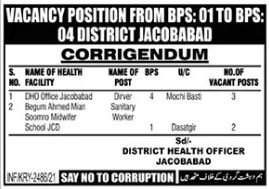 District Health Office Jacobabad Jobs 2021