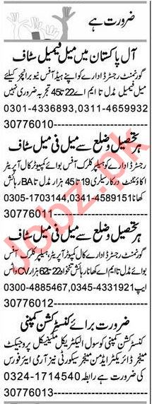 Telephone Operator & Data Entry Operator Jobs 2021 Peshawar
