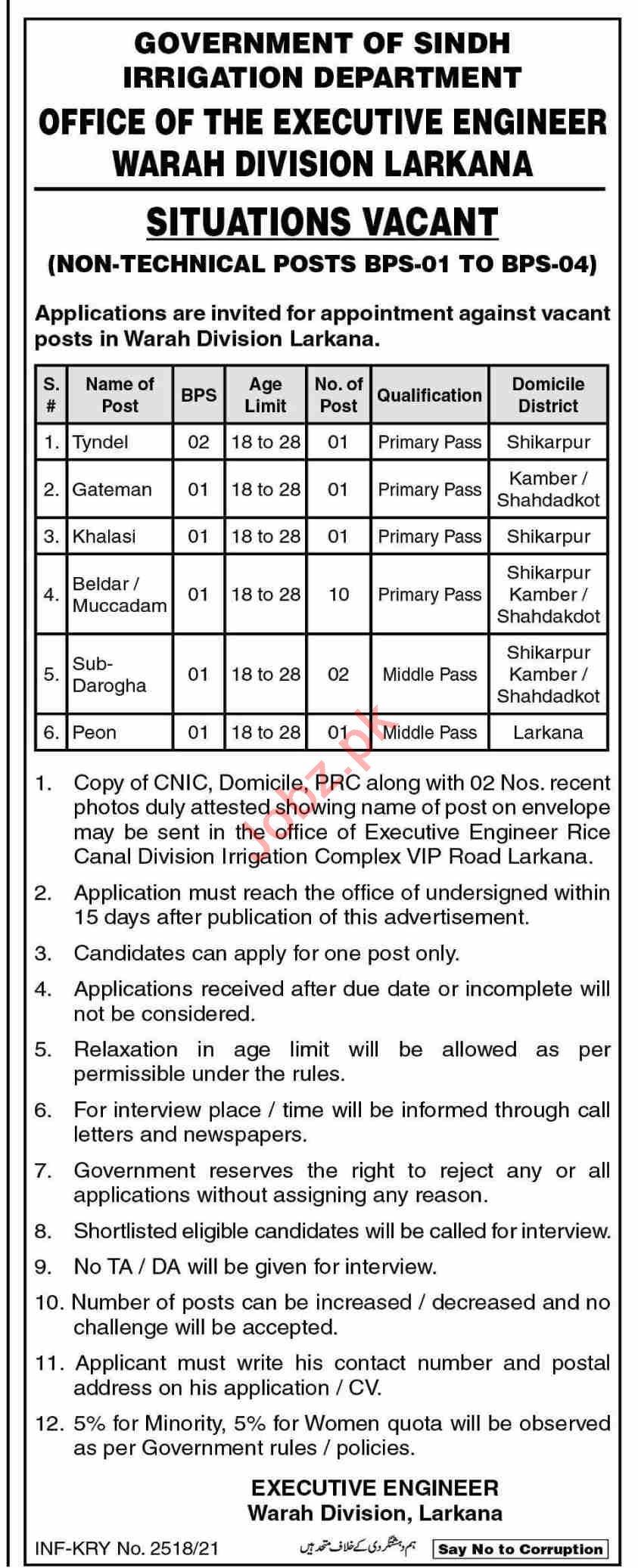 Irrigation Department Warah Division Larkana Jobs 2021