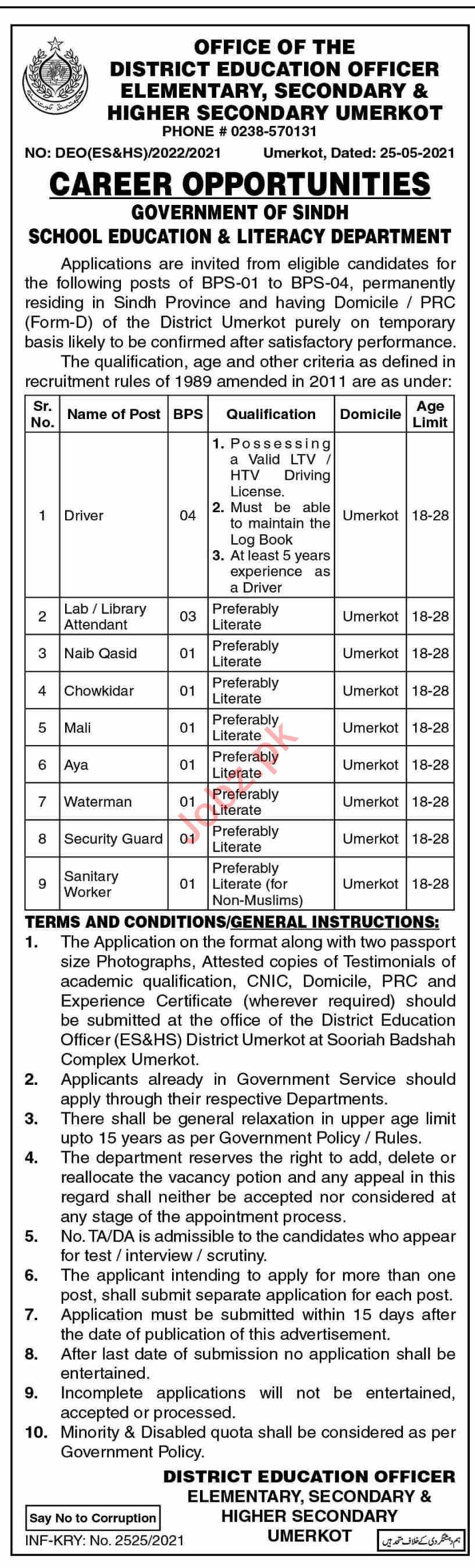 Elementary Secondary & Higher Secondary Umerkot Jobs 2021