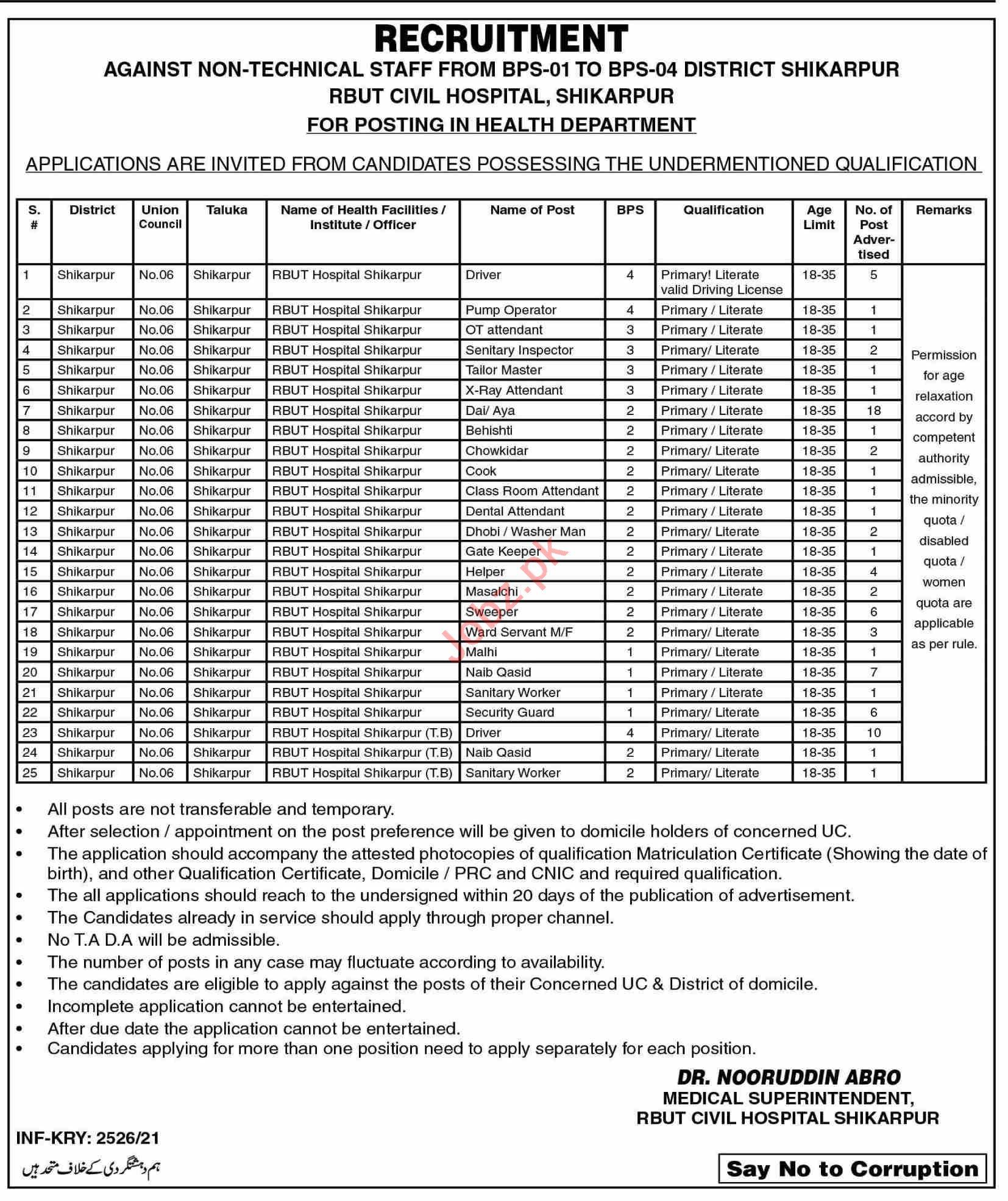 RBUT Civil Hospital Shikarpur Jobs 2021 for Pump Operator