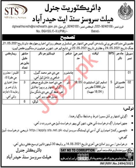 Health Department Hyderabad Jobs 2021 for Community Midwife