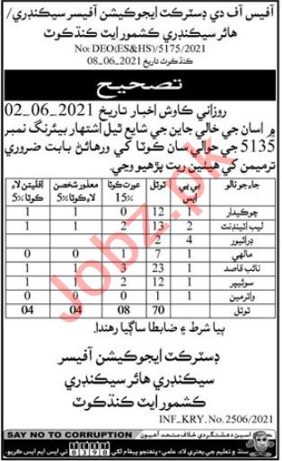 District Education Officer DEO Kashmore Jobs 2021 Waterman