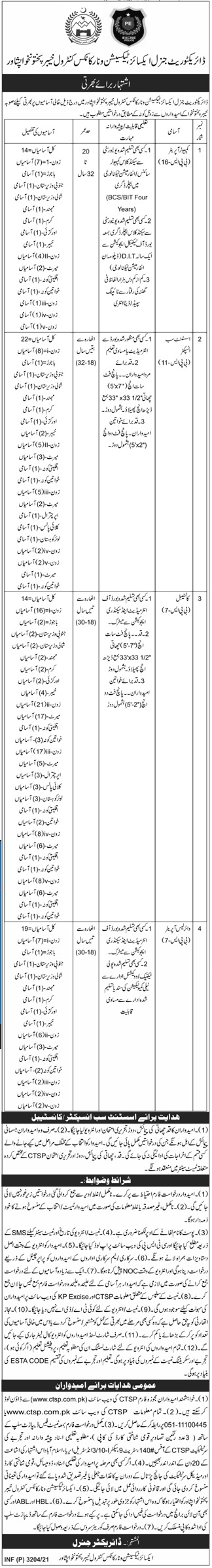 Excise Taxation And Narcotics Control KP Jobs 2021 Via CTSP