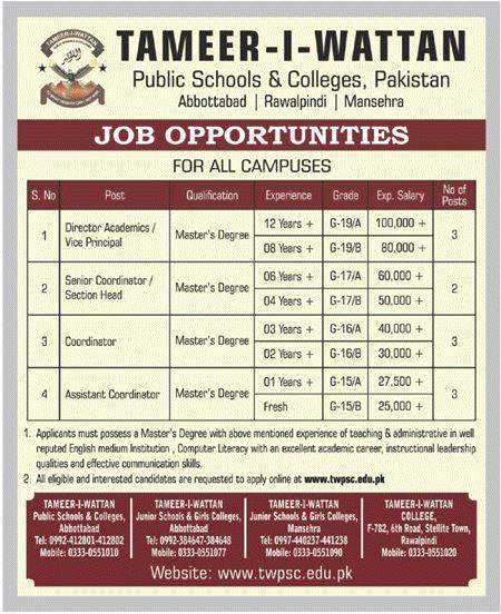 Tameer E Watan Public School & Colleges Abbottabad Jobs 2021