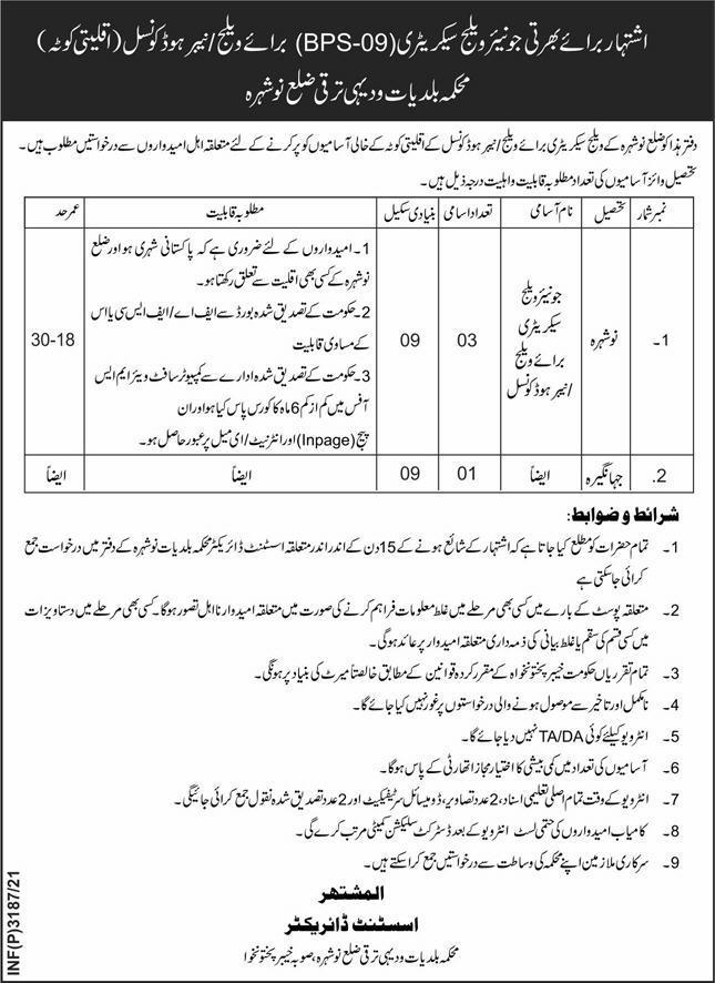 Local Government & Rural Development Department Nowshera Job
