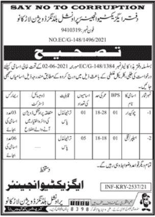 Provincial Buildings Division Jobs 2021 in Larkana