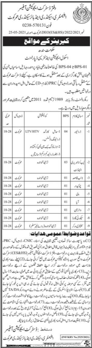 DEO Elementary Office Umerkot Sindh Jobs 2021