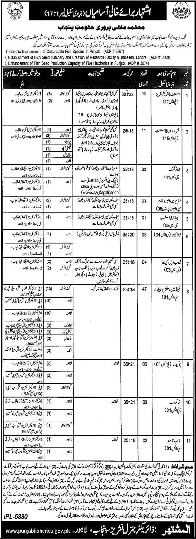 Fisheries Department Punjab Jobs 2021