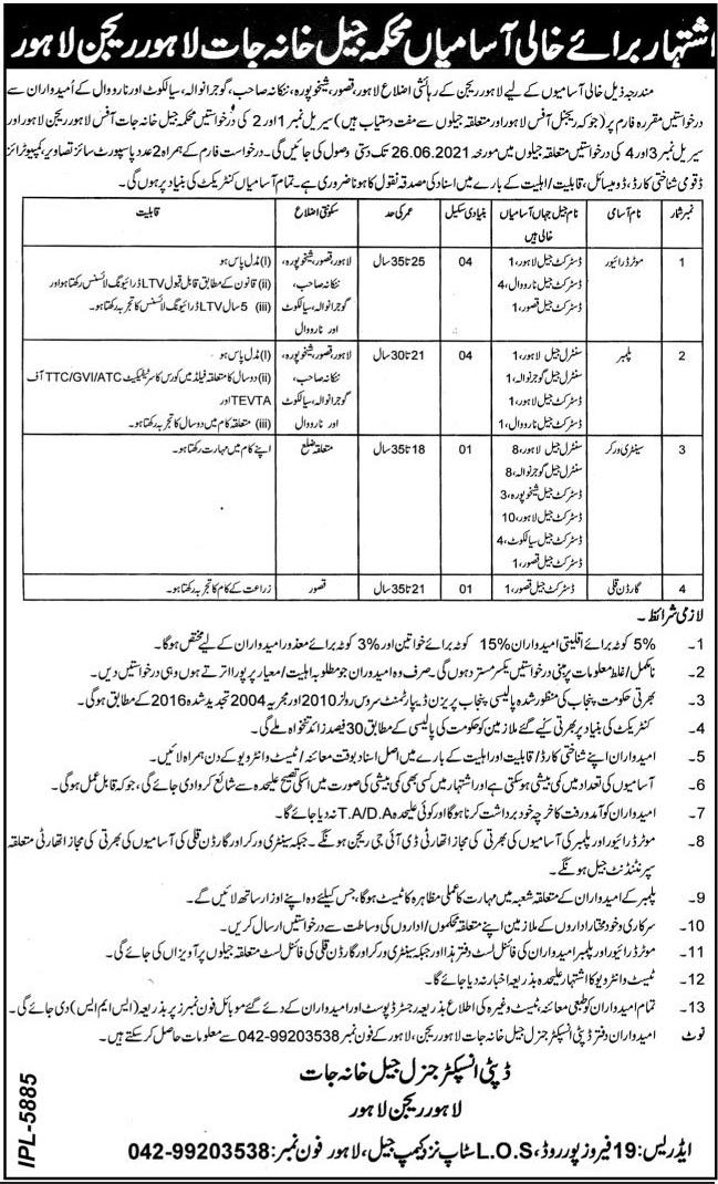 Prison Department Lahore Punjab Jobs 2021