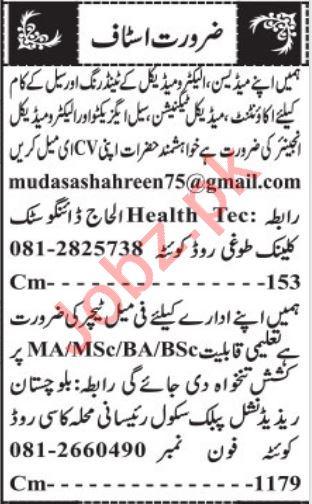Graphic Designer & Software Engineer Jobs 2021 in Quetta