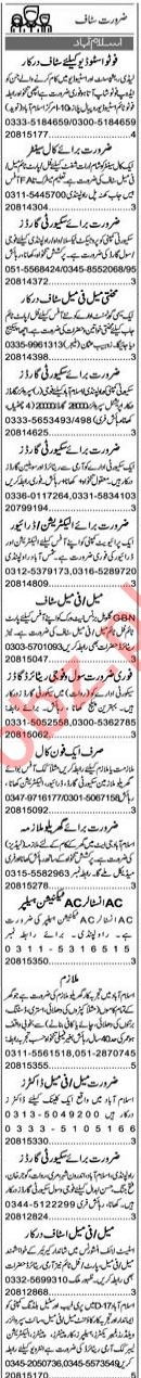 Garments Manager & Executive Manager Jobs 2021 in Islamabad