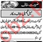 Call Operator & Admin Officer Jobs 2021 in Lahore
