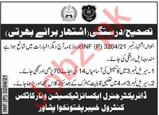 Excise Taxation & Narcotics Control Department KP Jobs 2021