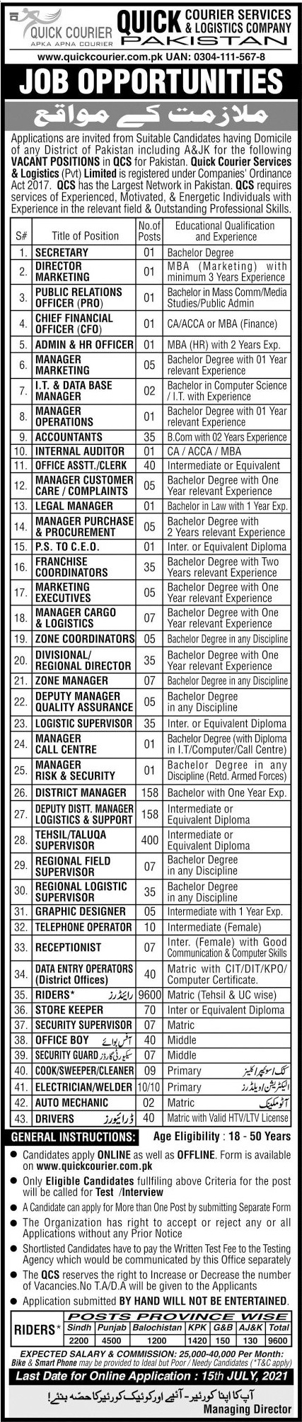 Quick Pakistan Courier Company Jobs 2021